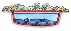 Izsūknēt ūdeni katru ziemu... Autors: Graustu Miljonārs Mazas viltības